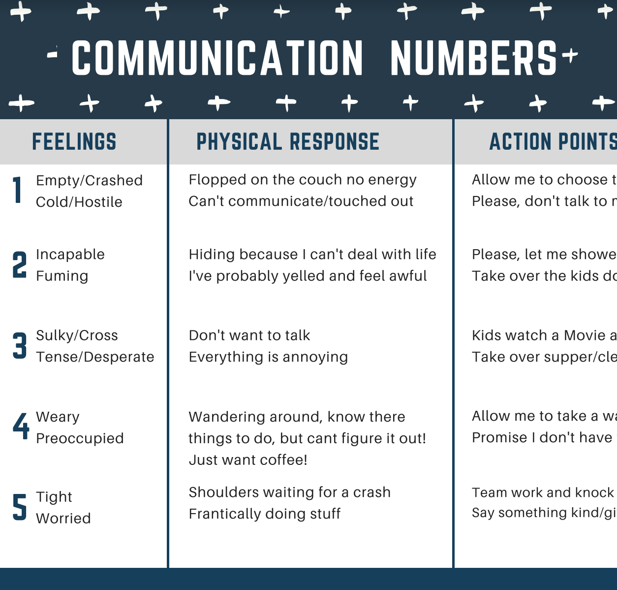 Spouses Communication Numbers